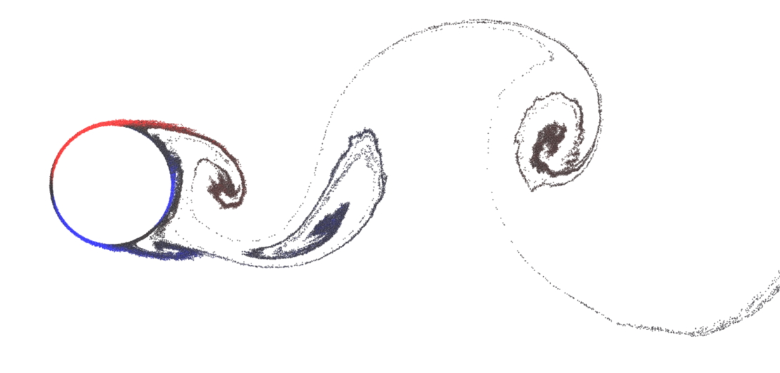 Image of flow past cylinder